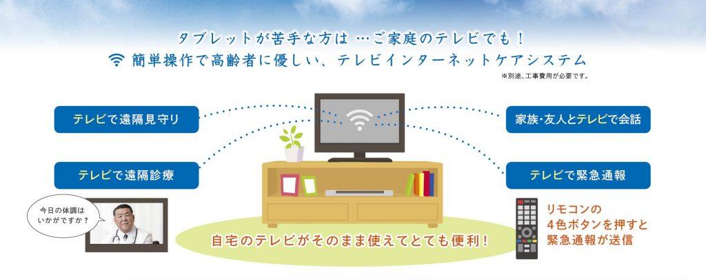 テレビインターネットケアシステム